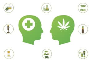Cannabis medicinal, Clube de pacientes growroom